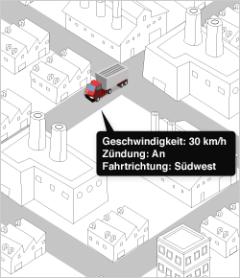 TrackPilot Fahrzeugortung